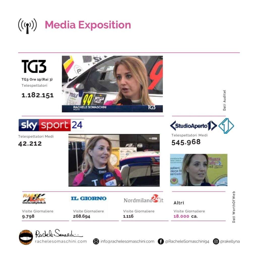 Media Exposition 2